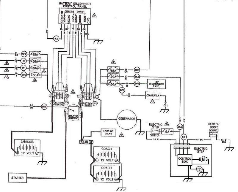 Diagram Wire Diagram 1995 Coachman Full Version Hd Quality 1995 Coachman Multiplysatisfy Alquartoristorante It