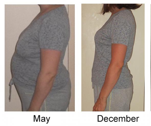 losing body fat percentage quickly