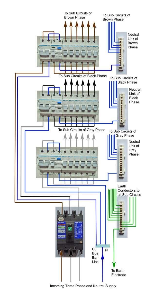 House wiring diagram malaysia home wiring and electrical diagram house wiring diagram malaysia three phase db wiring with new colour code house wiring asfbconference2016 Gallery