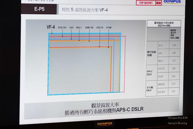 Olympus Pen E-P5 新品發表會-24
