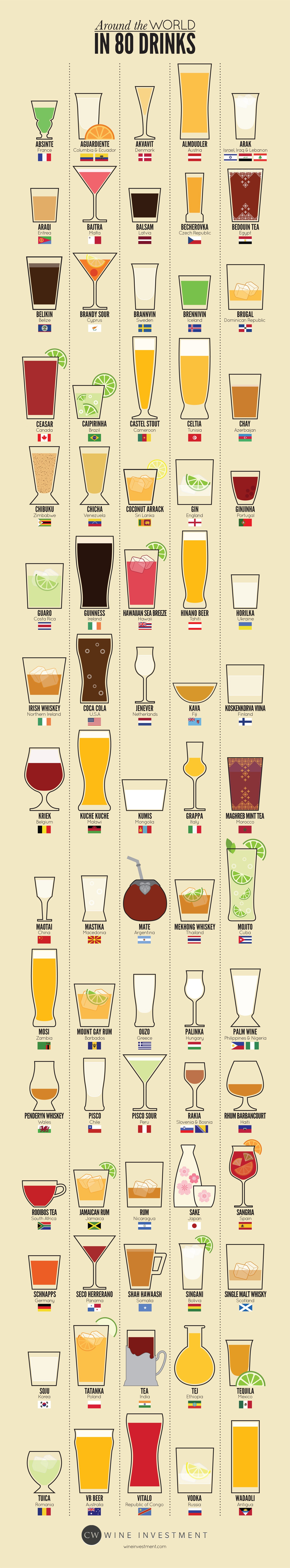 Infographic: Around The World In 80 Drinks