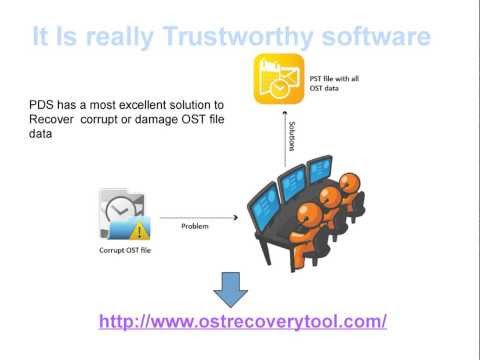 Recover Offline OST file | Convert OST as PST - OST PST Software