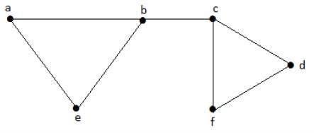 Maximum Independent Line Set