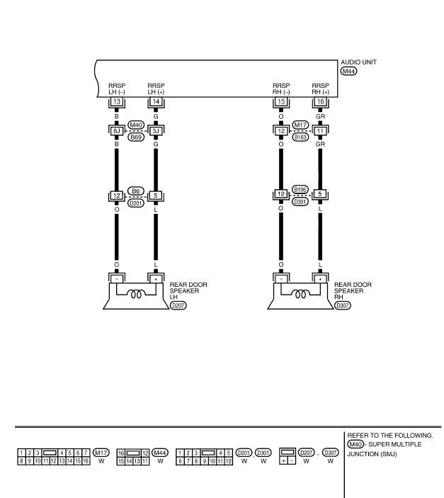 Nissan Xterra Wiring Diagram Full Hd Version Wiring Diagram Shey Cabinet Accordance Fr