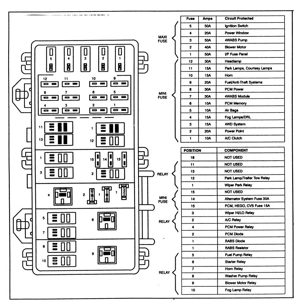 Februari 2018 Diy Lead Acid Battery Reconditioning Impala Ls Fuse Box Diagram Hummer