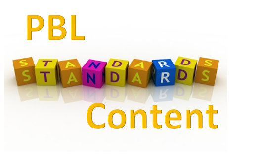 15 Ideas to Ensure That Project Based Learning is Grounded in Content and Standards