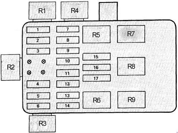 Bmw 7 E23 1977 1987 Fuse Box Diagram Auto Genius