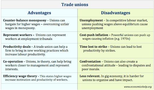 Economics Essays Advantages And Disadvantages Of Trades Unions