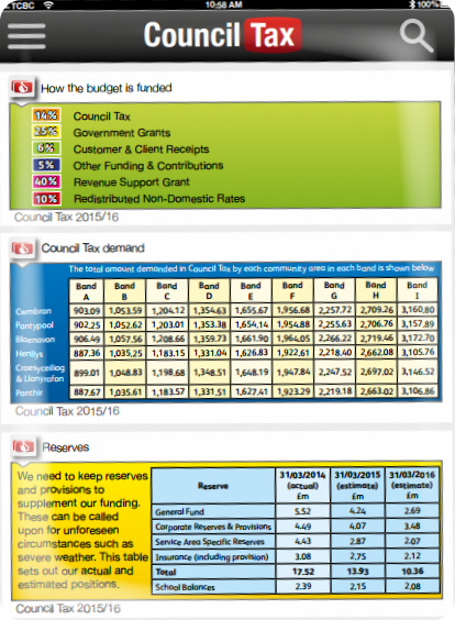 Torfaen council funding 2015-16