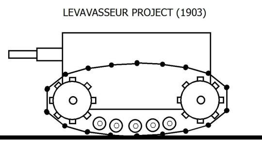 Levavasseur_project