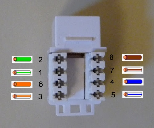 Cat5e Wall Jack Wiring Diagram - 84 Chrysler Lebaron Fuse Box for Wiring  Diagram SchematicsWiring Diagram Schematics
