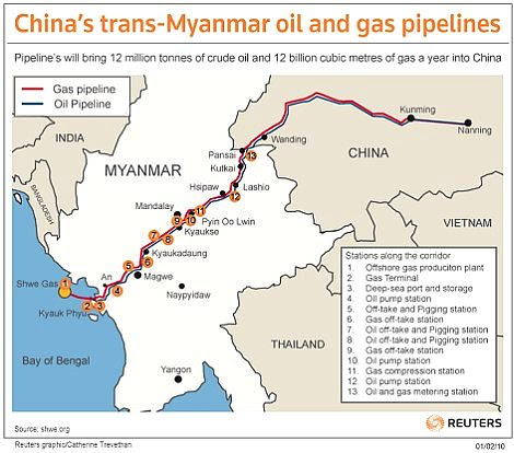 Pipelines through Myanmar to China