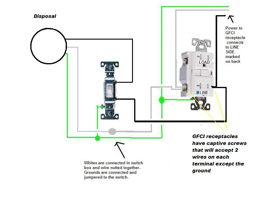 19 Lovely Electrical Outlet With Switch Diagram