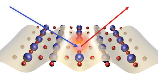 "Propagating ""charge density wave"" fluctuations are seen in superconducting copper oxides for the first time"