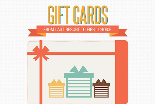 Gifting Card Revolution | @