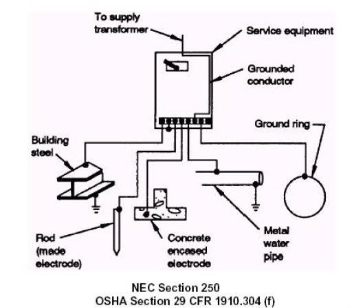 Wiring Diagram: 7 Arc Switch Panel Wiring Diagram