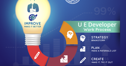 UE Developer, a CMMI Level 3 Certified Company is here for you | Playbuzz