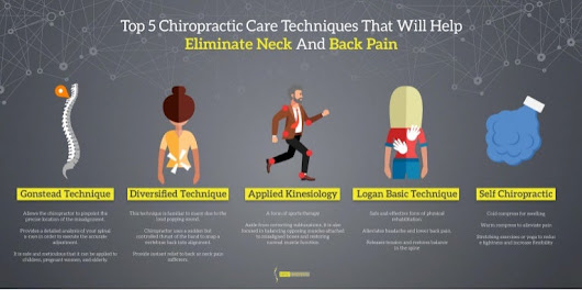 Top 5 Chiropractic Care Techniques That Will Help Eliminate Neck And …
