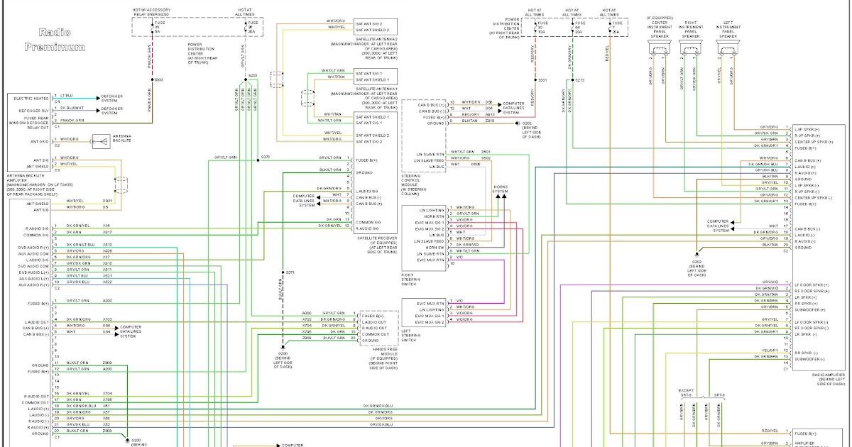 2005 Chrysler Wiring Diagram