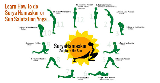 Sun Salutation Yoga or Surya Namaskar Yoga For Beginners!