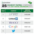 Top salaries tech Company Pays Engineers