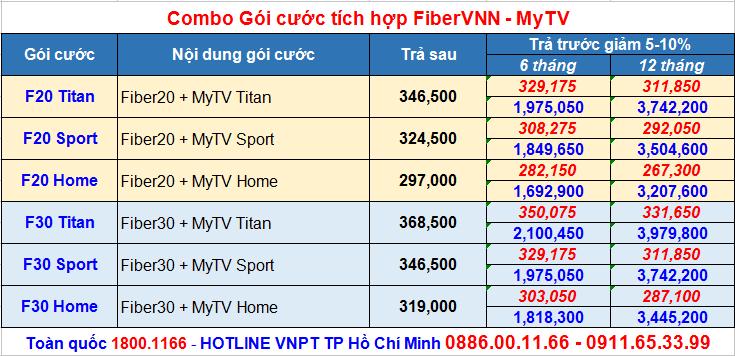 Goi cuoc Combo internet VNPT MyTV VTVCab Kplus