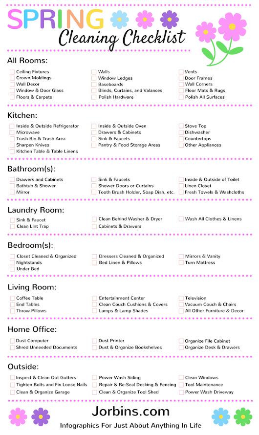 73 Item Checklist: A Thorough Spring Cleaning For Your Home