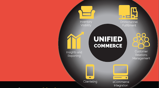 WEBINAR: Unified Commerce