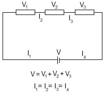 Spice of Lyfe: Ib Hl Physics Formula