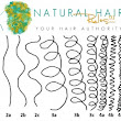 Hair Typing for Beginningers