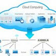 Cloud computing: An inevitable technology | 9TO5Host Blog