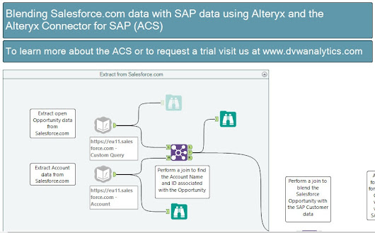 Blending Salesforce.com data with SAP data using Alteryx and the Alteryx Connector for SAP