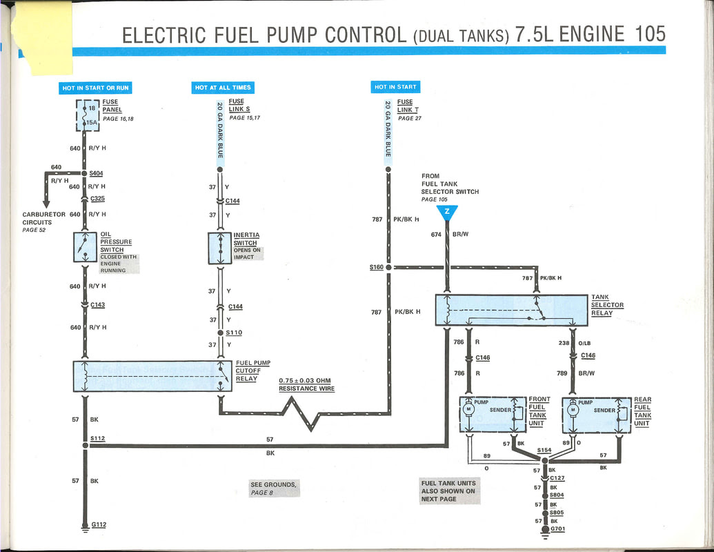 Switching Valve Wiring Diagram 1996 F350 - Complete Wiring ...