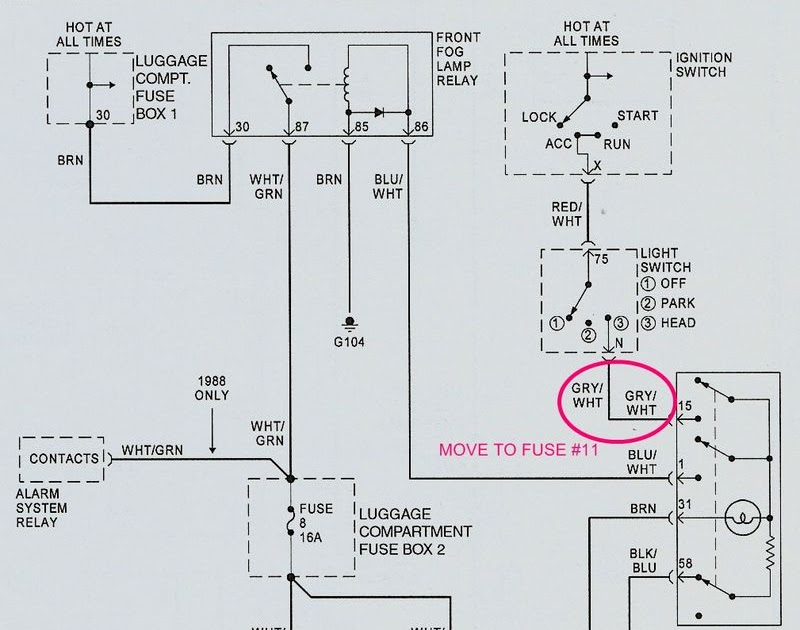 [DIAGRAM] 2016 Porsche Macan User Wiring Diagram FULL