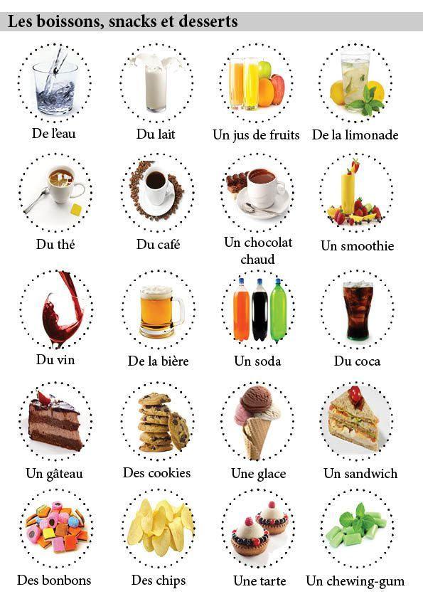 Jedzenie - słownictwo 7 - Francuski przy kawie