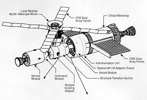 "An early ""wet workshop"" version of Skylab."