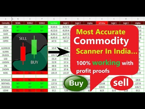 Commodity best scanner software | auto buy sell mcx scanner | live crude...