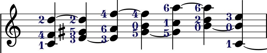 Fano Triads