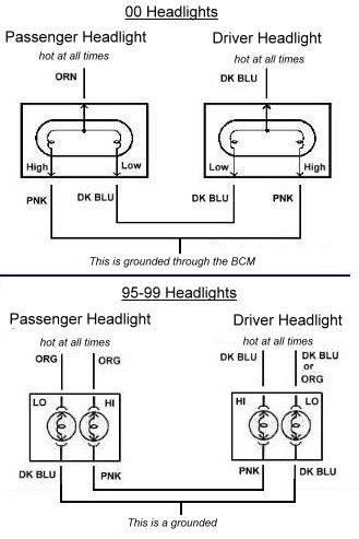 Chevy Cobalt Headlight Wiring Diagram - Wiring Diagram
