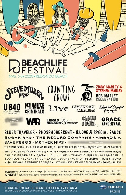 Beachlife Festival 2020 Set Initial Lineup: Steve Miller Band, Counting Crows, Blues Traveler and More