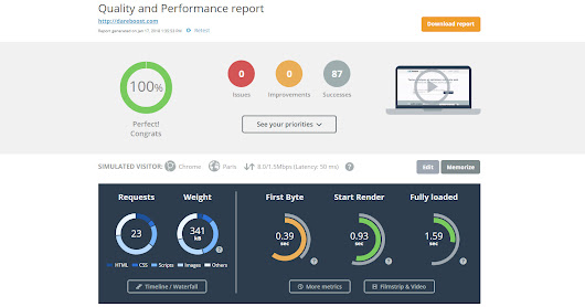 Website Speed Test and Website Analysis – Free test | Dareboost
