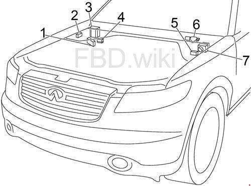 03 08 Infiniti Fx35 And Fx45 Fuse Box Diagram