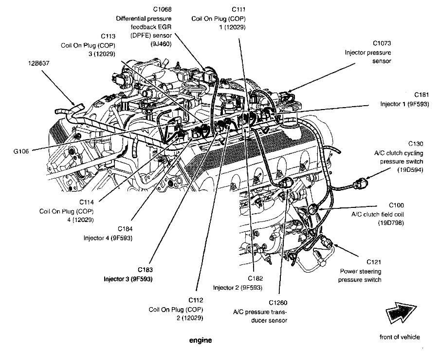 1989 Lincoln Town Car Engine Diagram Wiring Schematic