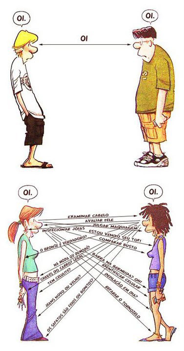 Diferenças entre homens e mulheres - Recados e Imagens para orkut, facebook, tumblr e hi5