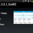 Looking at CPU/GPU Benchmark Optimizations in Galaxy S 4