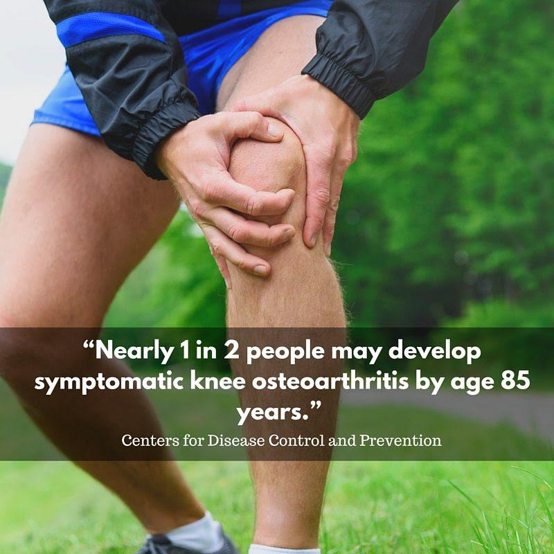 Lifetime risk of symptomatic osteoarthritis (OA)