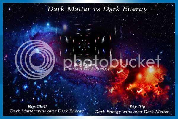 Battle between dark Matter vs Dark Energy