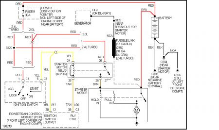 Dodge Neon 05 Wiring Diagram Wiring Diagram Brown Data A Brown Data A Disnar It