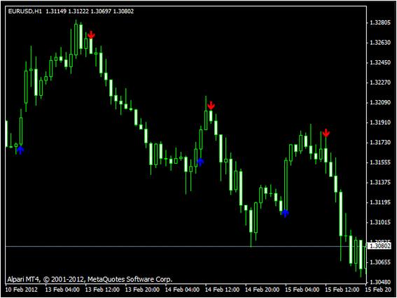 download gratuito di software forex trading video corsi sul forex