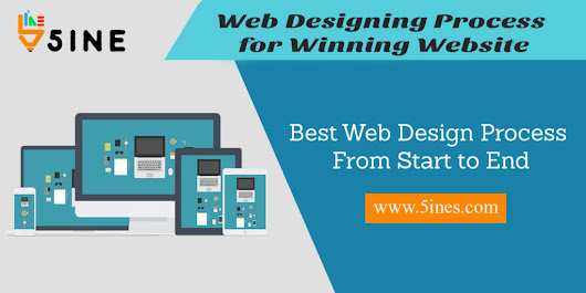 Web Designing Process for Winning Website